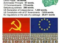 european-union-one-word